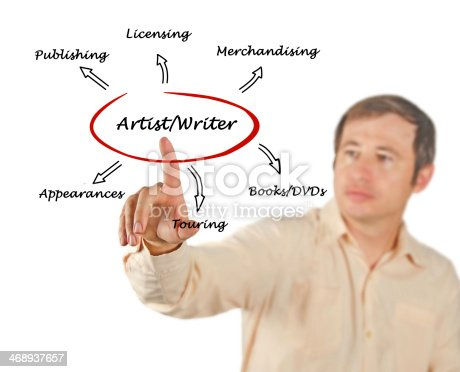 istock Income sources for artists and writers 468937657