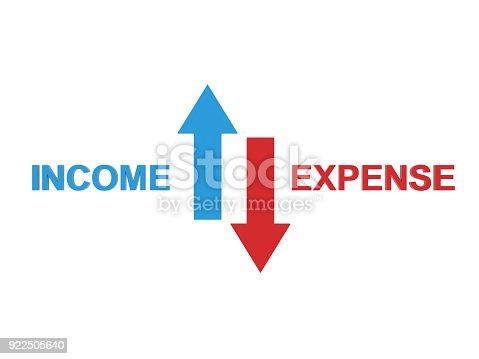 istock Income vs Expense Concept 922505640