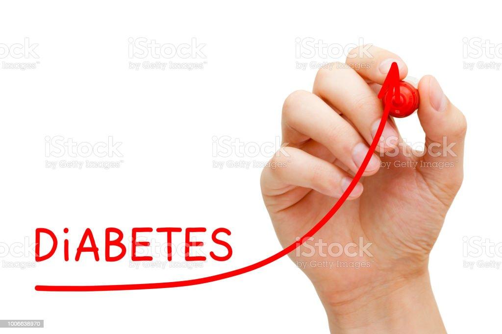 archivo ppt de presentación de caso de diabetes mellitus