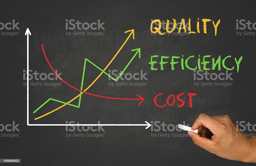 increased quality and efficiency stock photo