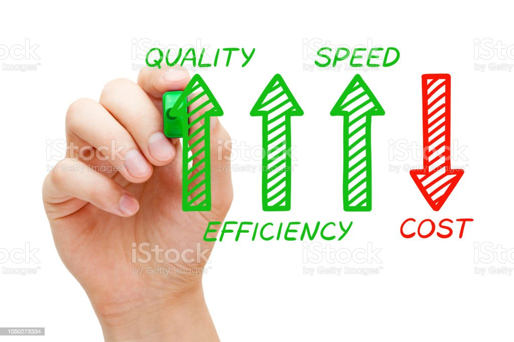 Increased Quality Efficiency Speed Decreased Cost stock photo