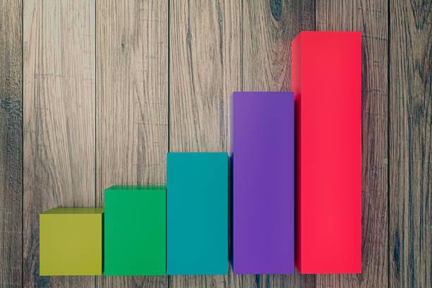 increasing bar graph on wooden table - diagramma a colonne foto e immagini stock