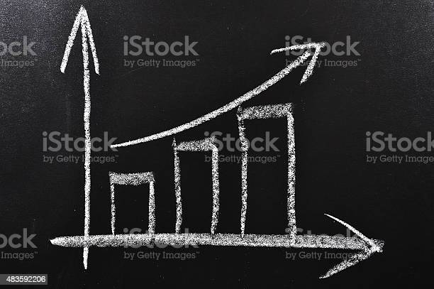 Increasing Chart On A Blackboard Stock Photo - Download Image Now