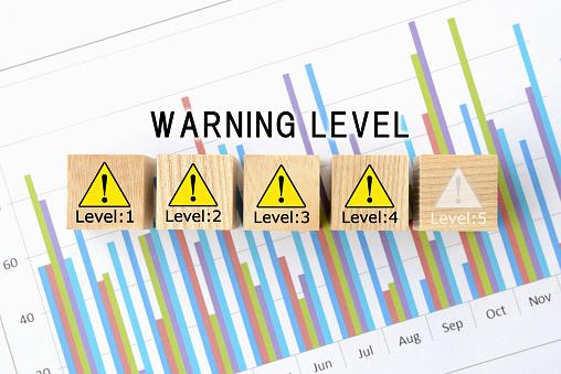 Increasing warning level images