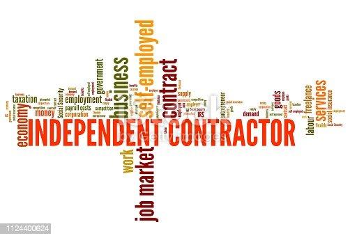 Independent contractors - job market and economy word cloud.