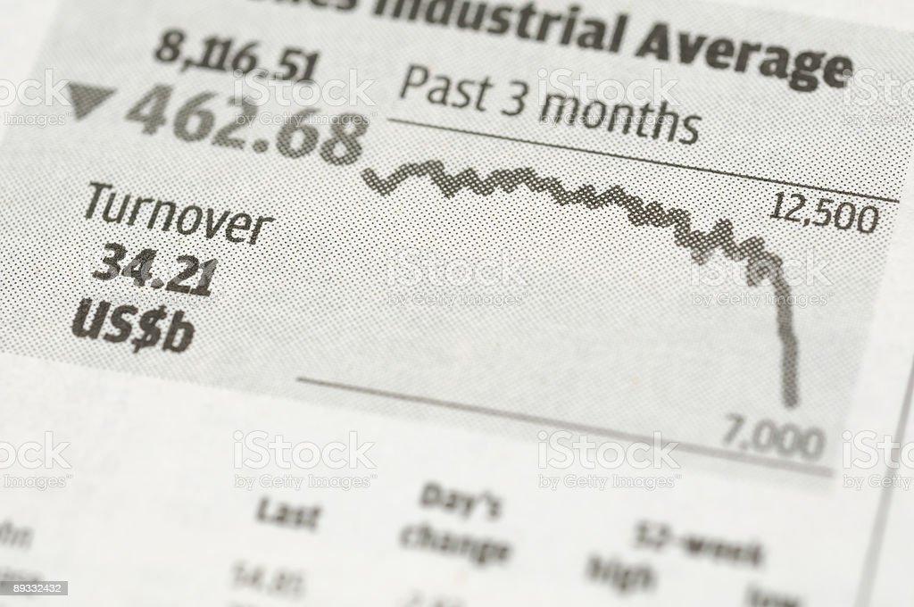 Index chart on newspaper stock photo