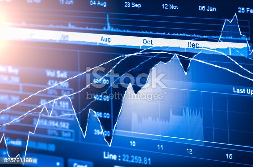 istock Index graph of stock market financial indicator analysis on LED. Abstract stock market data trade concept. Stock market financial data trade graph background. Global financial graph analysis concept. 825761166