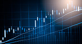 istock Index graph of stock market financial indicator analysis on LED. Abstract stock market data trade concept. Stock market financial data trade graph background. Global financial graph analysis concept. 857233162