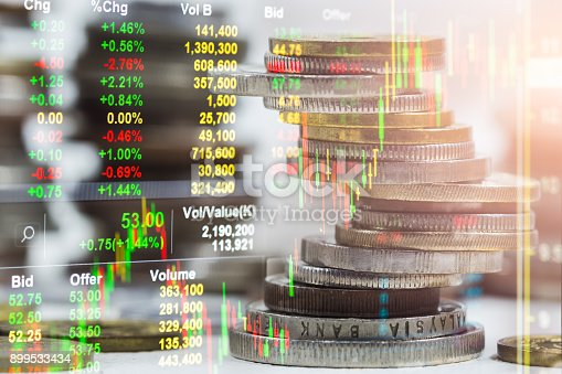 892516664istockphoto Index graph of stock market financial indicator analysis on LED. Abstract stock market data trade concept. Stock market financial data trade graph background. Global financial graph analysis concept. 899533434