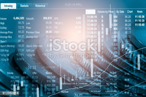 istock Index graph of stock market financial indicator analysis on LED. Abstract stock market data trade concept. Stock market financial data trade graph background. Global financial graph analysis concept. 912352814