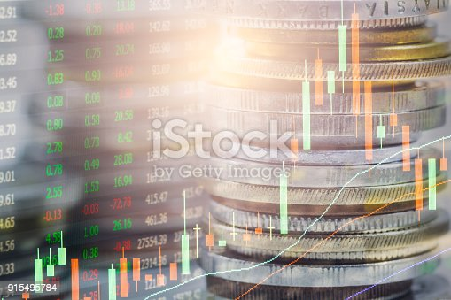 892516664istockphoto Index graph of stock market financial indicator analysis on LED. Abstract stock market data trade concept. Stock market financial data trade graph background. Global financial graph analysis concept. 915495784