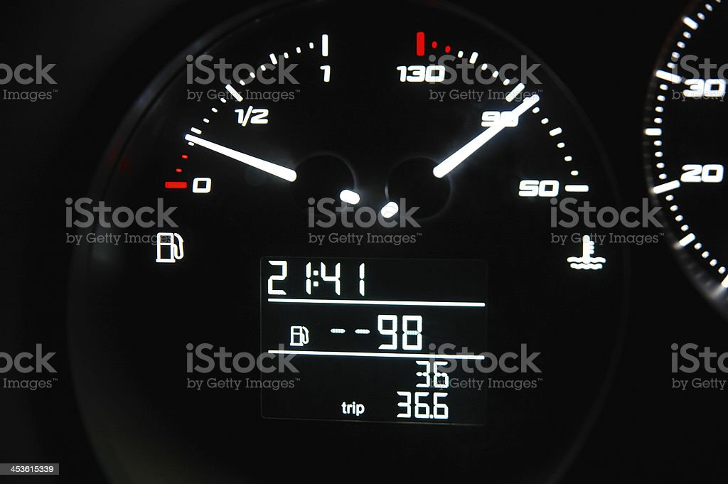 Indicators royalty-free stock photo