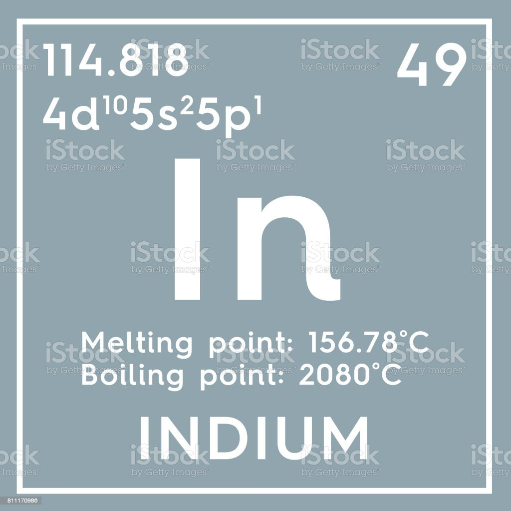 Indium posttransition metals chemical element of mendeleevs indium post transition metals chemical element of mendeleevs periodic table royalty biocorpaavc Images