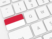Indonesia flag keyboard