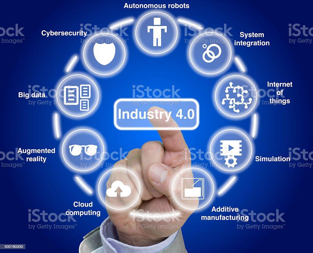 Industrie 4.0 Konzept illustration-Infografik – Foto