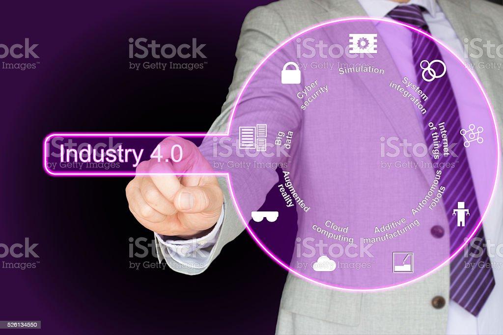 Industrie 4.0 Konzept in Lila – Foto