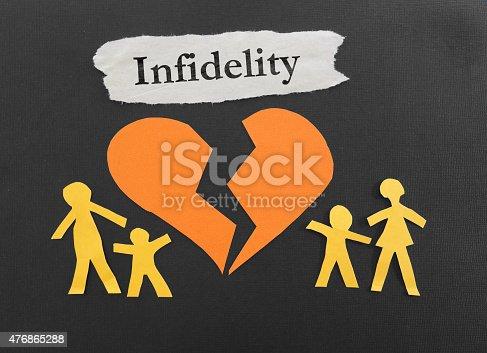 istock Infidelity family 476865288