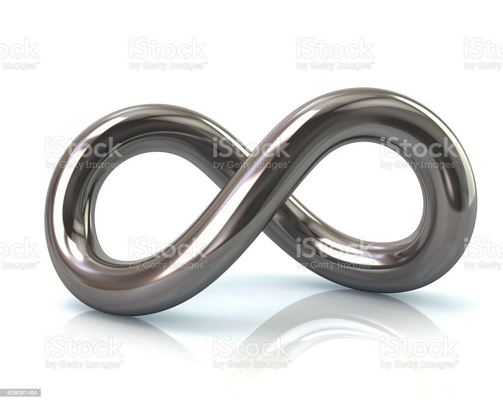 Infinity symbol stock photo