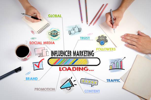 Influencer marketing Concept. Chart with keywords and icons stock photo