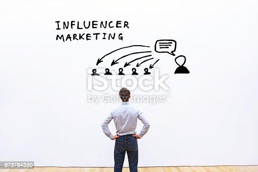 1125605742istockphoto influencer marketing 873784330