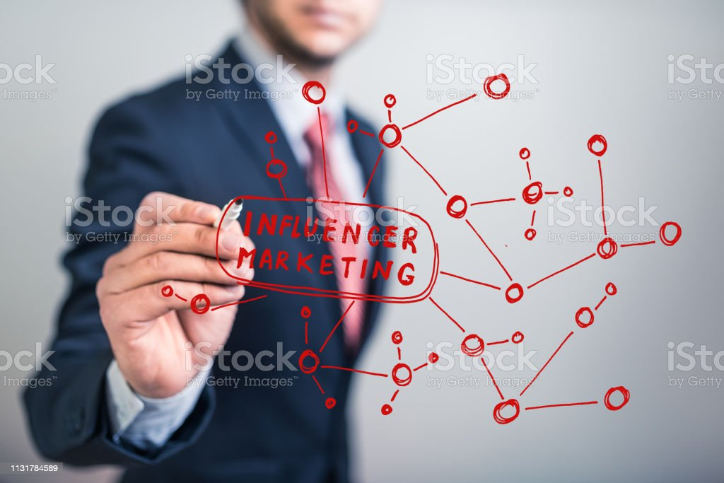 man writhing influence marketing surrounded by a network representing...