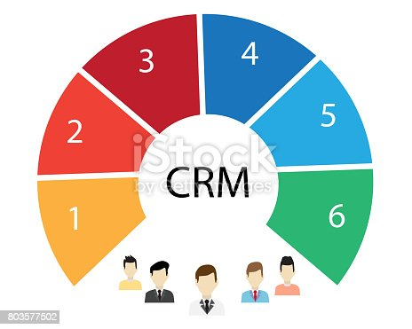 istock CRM info graphic 803577502