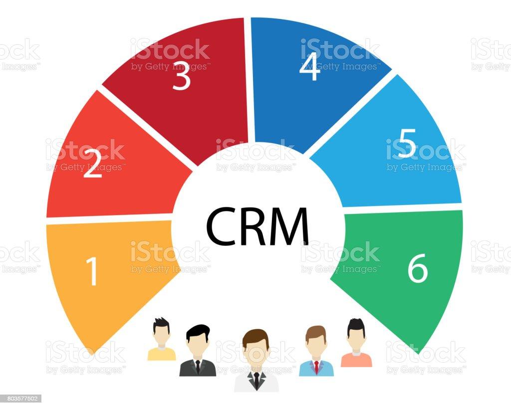 CRM info graphic stock photo