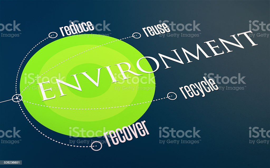 InfoGraphic: Environment Four Rs blue stock photo