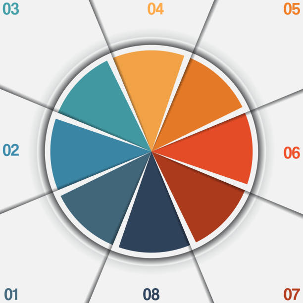 infographic pie chart template from colorful circle with text areas - 8 infographic stock photos and pictures
