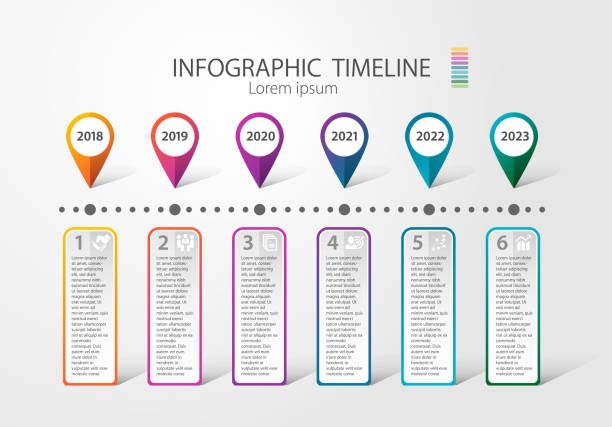 infographic timeline for multiple purpose of use. such as business, plan, processes, step. quartery - timeline стоковые фото и изображения