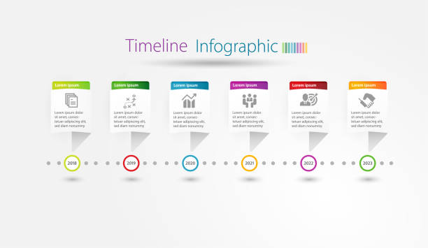 infographic timeline template for multipurpose of use. - timeline стоковые фото и изображения