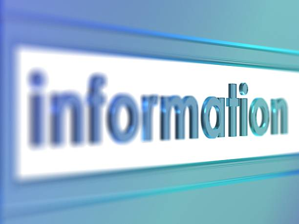 information 3d word