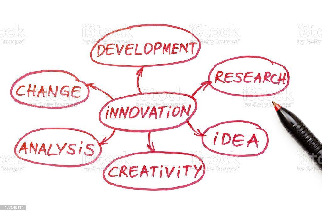 Innovation Flow Chart Red Pen royalty-free stock photo