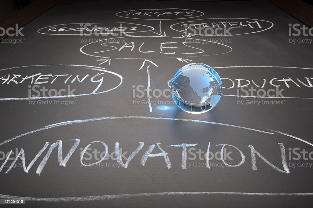 Innovation Flowchart on a chalk board with world globe royalty-free stock photo