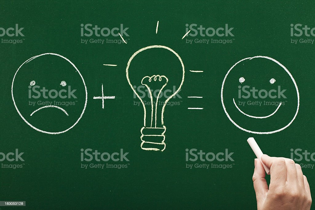 innovation is success royalty-free stock photo