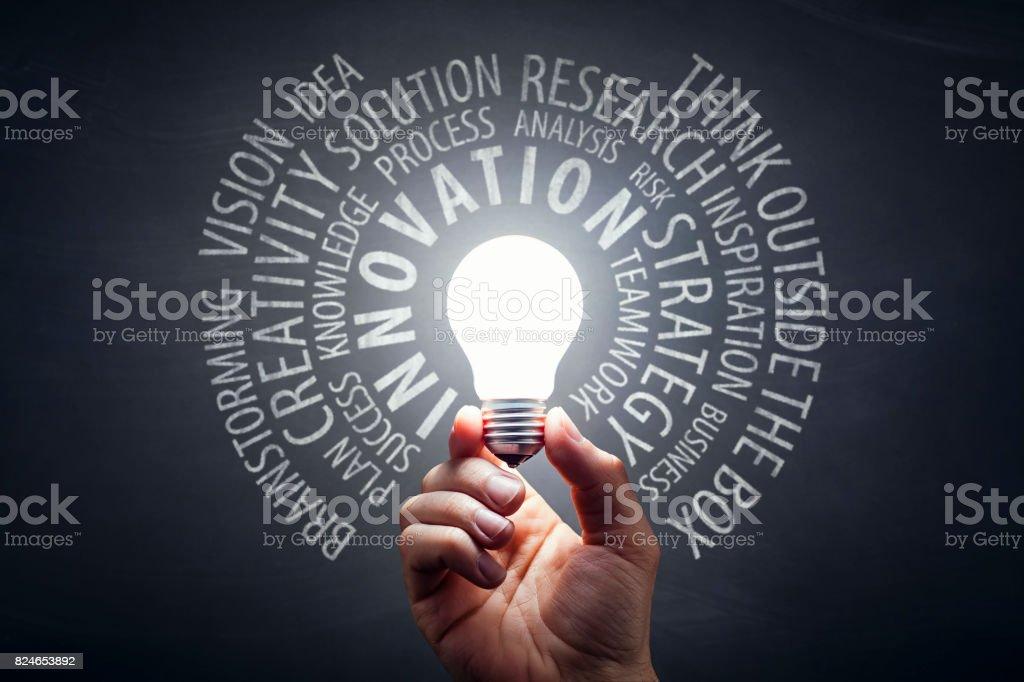 Innovation - ampoule main idée tableau noir - Photo