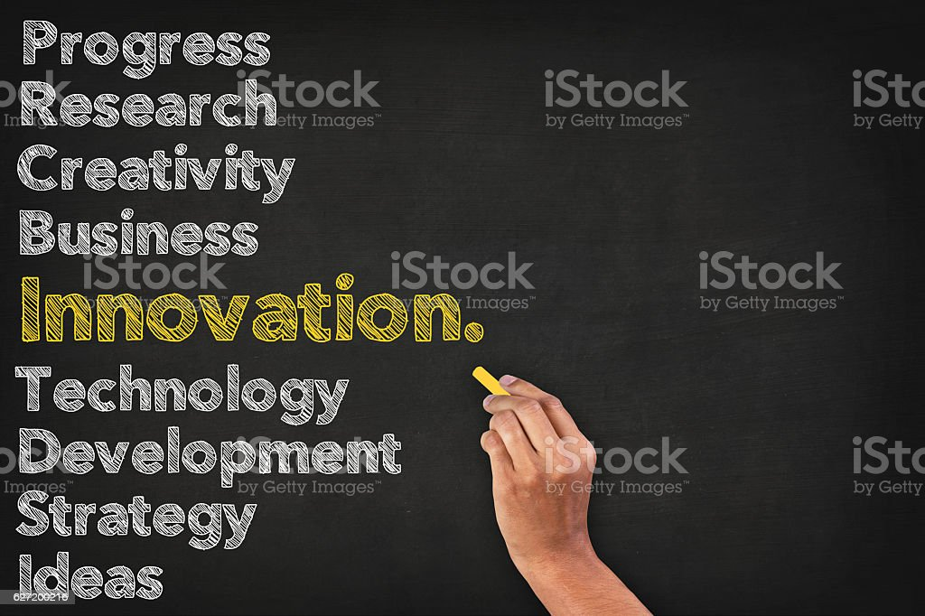 Innovation Word Cloud On Blackboard With Human Hand stock photo