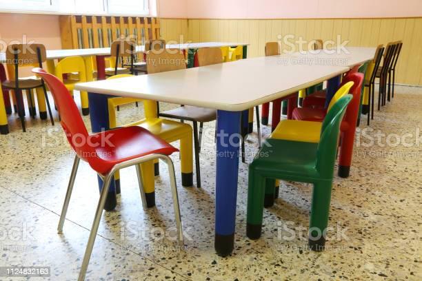 Inside a classroom of kindergarten picture id1124832163?b=1&k=6&m=1124832163&s=612x612&h=e5x n8jv1ctcu12hli3eshl7qvnjnzb2qd6xzgzgfcq=