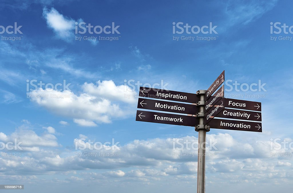 Inspirational direction sign against a clear blue sky royalty-free stock photo