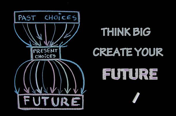 inspirierende nachricht. think big, planen sie ihre zukunft. - bedeutungsvolle zitate stock-fotos und bilder