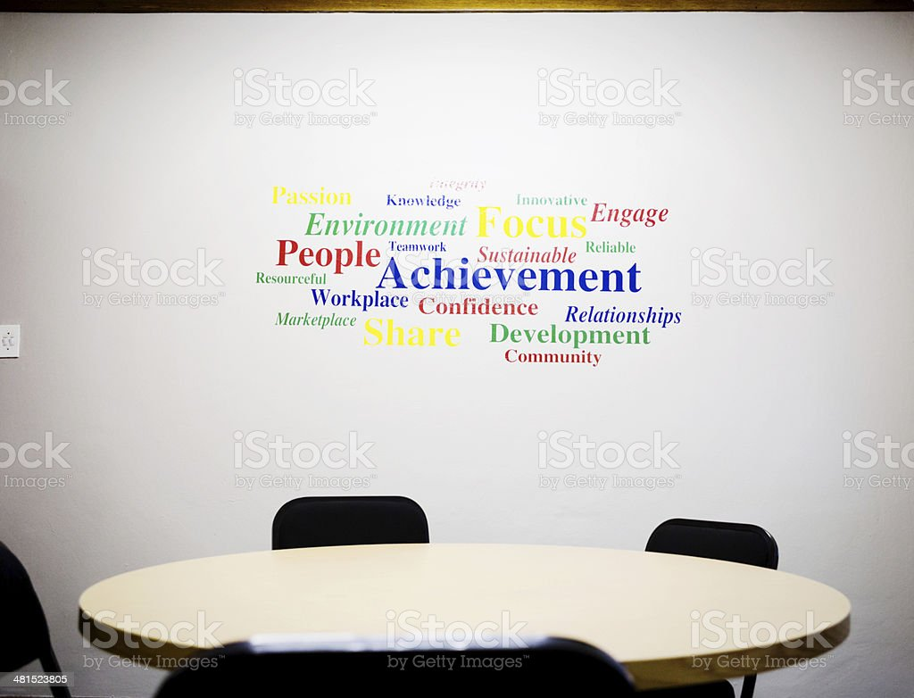 Inspirational Word Wall Art In Office Meeting Room Royalty Free Stock Photo