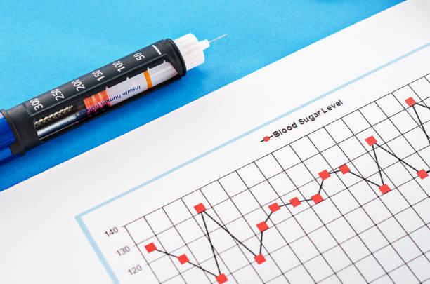 injektion insulinpen mit blutzucker niveauüberwachung - blutzuckermessung stock-fotos und bilder