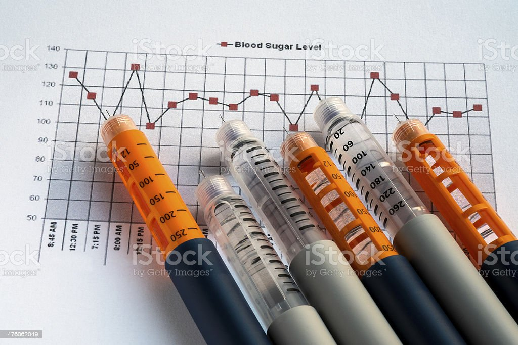 insulin pens and chart stock photo