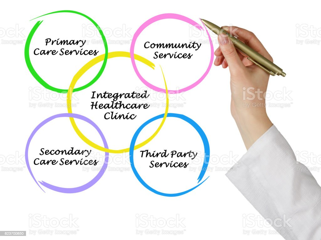 Integrated Healthcare Clinic stock photo
