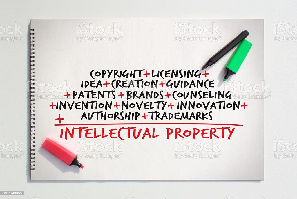 Intellectual Property Calculation – Foto