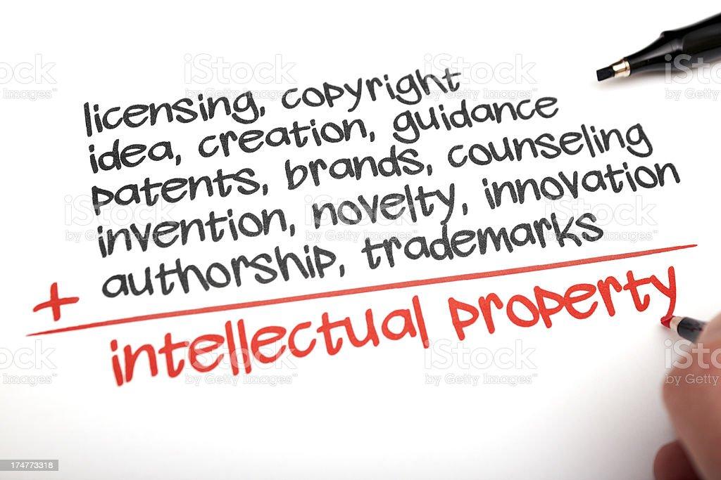 intellectual property royalty-free stock photo