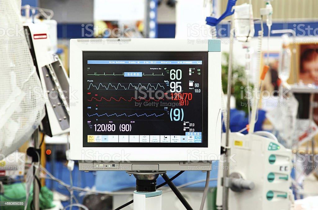 intensive care cardio monitor stock photo