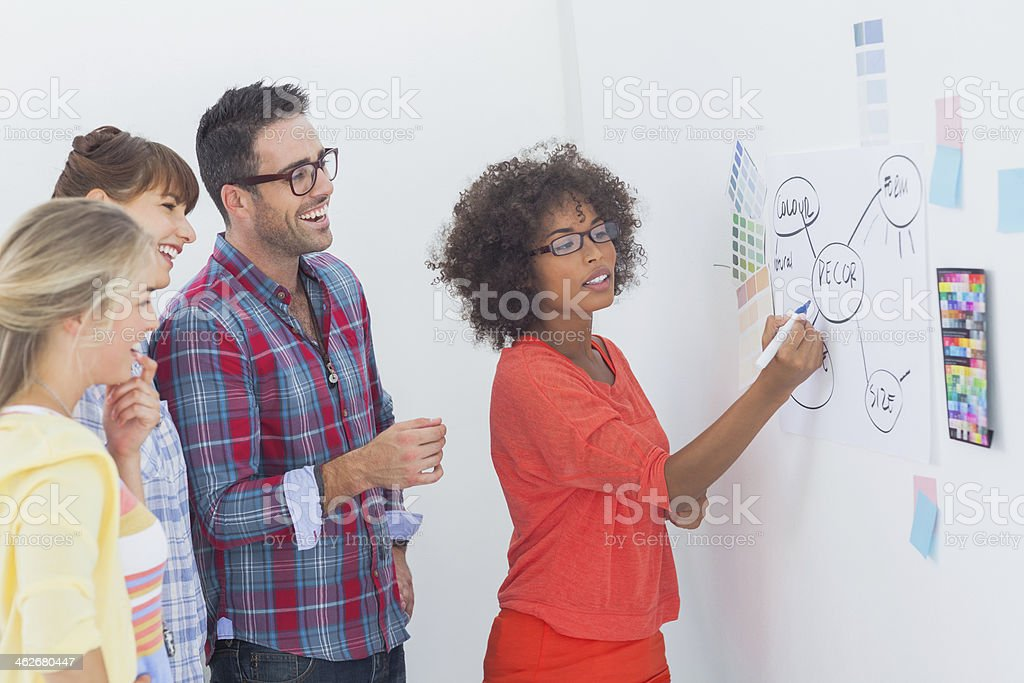 Interior designers drawing a chart on the wall royalty-free stock photo