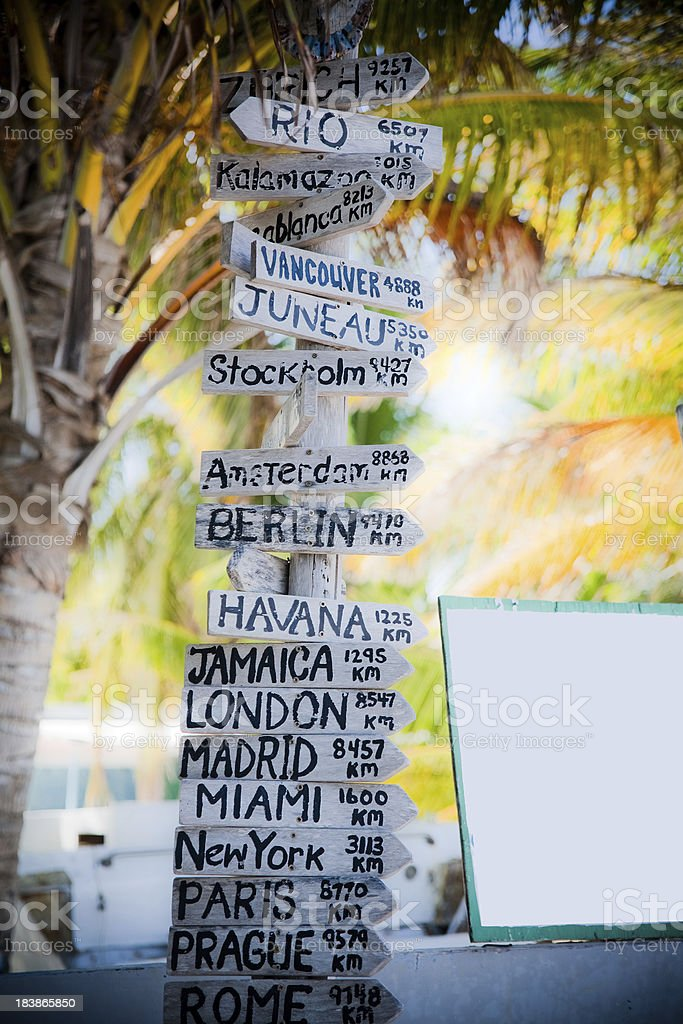 International Distances stock photo