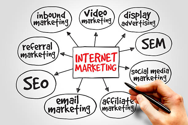 Internet marketing Internet marketing mind map business concept sem stock pictures, royalty-free photos & images